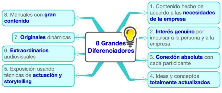 8 Grandes Diferenciadores